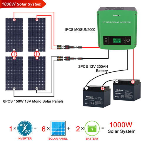 3KW Solar Power System
